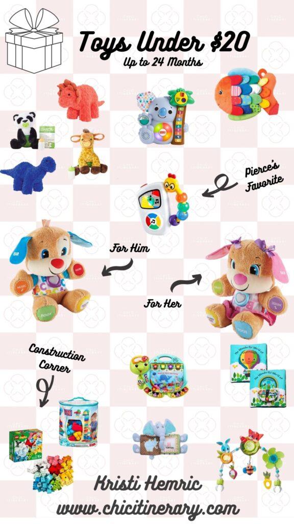 Toys Under $20 Gift Guide for Holiday 2020 from Kristi Hemric (Instagram: @khemric)